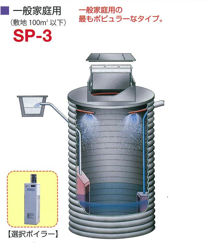 ダイヤメルト SP-3